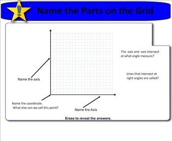 New York State 5th Grade Math Module 6 Lesson 3 Smart Note