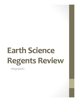 New York State Earth Science Regents Review Infographics