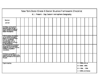 New York State Social Studies Framework - Key Idea 6.1 Checklist
