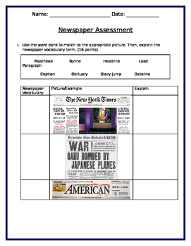 Newspaper Assessment