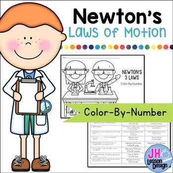 Newton's 3 Laws of Motion: Color-By-Number