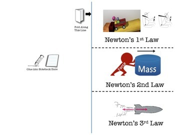 Newton's Laws Foldable Worksheet for interactive notebook