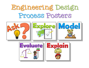 Next Generation Science Engineering Design Process Posters
