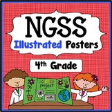 Next Generation Science Standards (4th Grade)