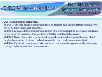Next Generation Science Standards Flashcards - Grade 2
