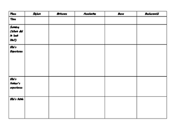 Night Elie's Journey Chart