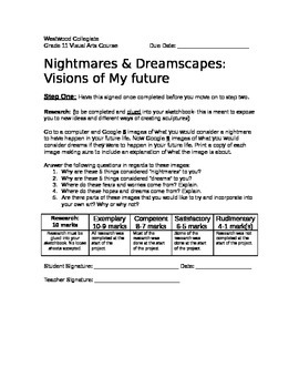 Nightmares & Dreamscapes: Visions of My Future