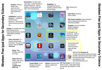 Nineteen of the best free Science ipad apps and activities