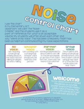 Noise Control Chart for Classrooms