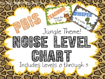 Noise Level PBIS Chart {JUNGLE THEME}