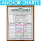 Nonfiction Reading Centers - Graphic Organizers for Reading