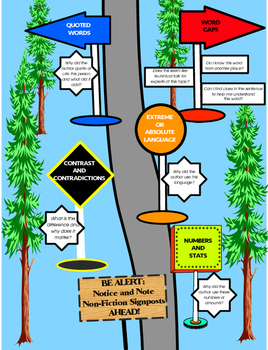 Non Fiction Notice and Note Signposts and Anchor Questions