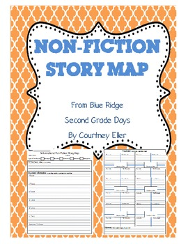 Non-Fiction Story Map for Informative Text