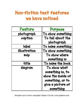Non-Fiction Text Features Descriptions