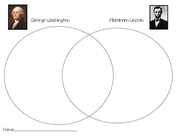 Non-Missourians Venn Diagram