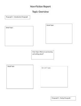 Non-fiction Writing Template - Editable