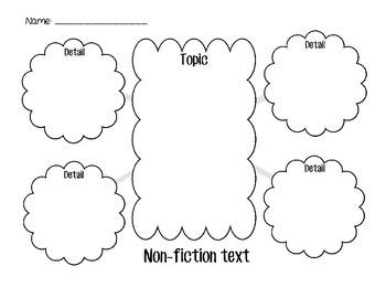 Non-fiction graphic organizer