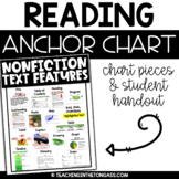 Nonfiction Text Features Reading Anchor Chart