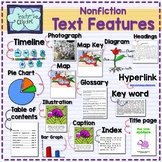 Nonfiction Text Features clipart