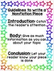Nonfiction Writing Using FINDS -Complete steps and guidelines