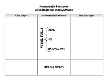 Nonrenewable + Renewable Resources Gallery Notes