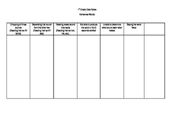 Nonsense Word Grouping Sheet