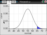 Normal Curve PDF: TI-NSpire Calculator Steps; VA SOLs A.9