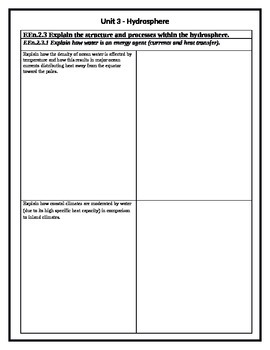 North Carolina Earth Science Standards Check Sheet -3- Hyd