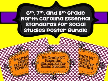 North Carolina Essential Standards Posters for Grades 6 - 8
