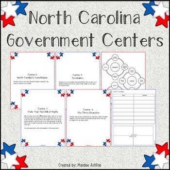 North Carolina Government Centers