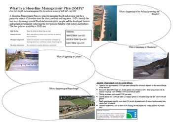 North Norfolk Coastal Management (Case Study)