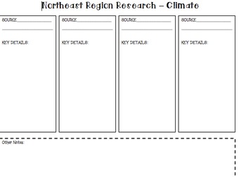Northeast Region Research Graphic Organizers