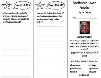 Northwest Coast Peoples Trifold - ReadyGen 4th Grade Unit