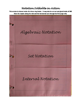 Notation Foldable - Algebraic, Set, and Interval Notations