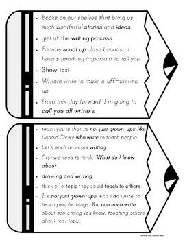 Note Card EASY reference for Writer's Workshop Kindergarte