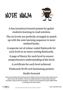 Note Ninja Guitar Notation Flashcards