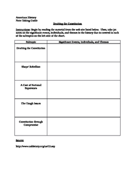 Note-Taking Guide for Drafting the Constituion