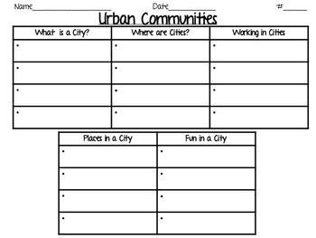 Note Taking Sheet for Urban Communities