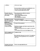 Note-taking worksheet #12: TED Talk topic