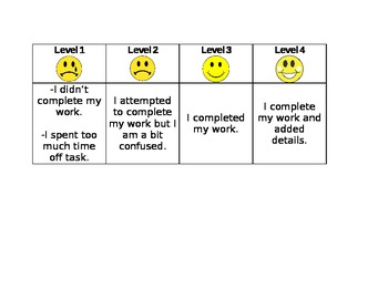 Notebook Checklist Criteria