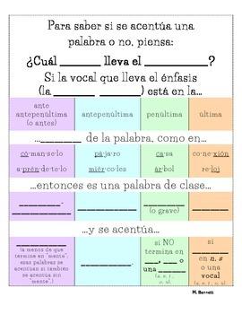 Notebooking Spanish accenting rules- Apuntes de las reglas
