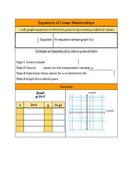 Notes: Graphing Linear Equations Introduction (TEKS 7.7)
