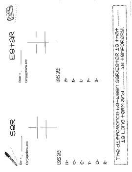 Notes- Ser vs. Estar