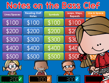 Notes on the Bass Clef Music GAME SHOW