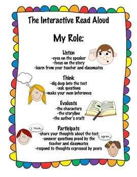 Interactive Read Aloud Classroom Poster (Common Core Aligned)