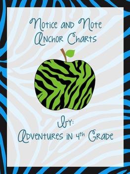 Notice and Notice Anchor Charts- Zebra Print/Safari