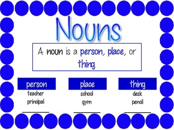 Noun Anchor Charts