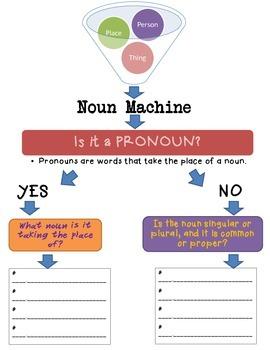 Noun Machine Game