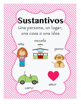 Noun, Verb, Adjective Sort Spanish- Sustantivos, Verbos, A