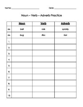 Noun - Verb - Adverb Practice